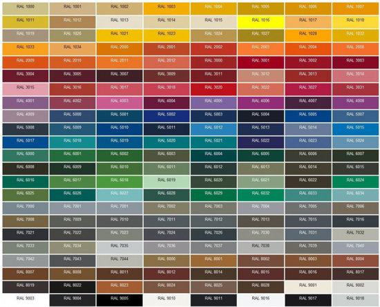 Paleta kolorów Raptor
